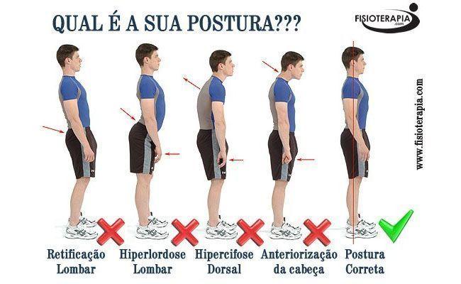 Foto: Reprodução / Fisioterapia.com
