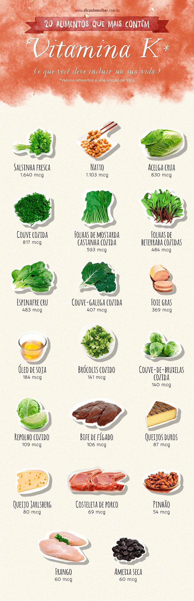 alimento com maior fonte de vitamina c