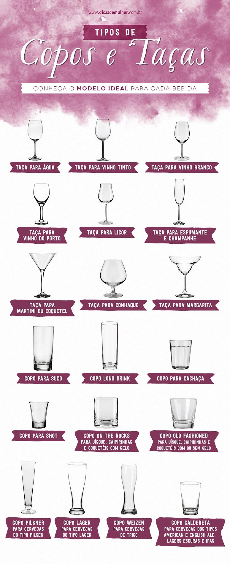 Tipos de copos e ta as conhe a o modelo ideal para cada for Tipos de estanques para acuicultura